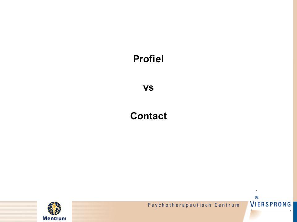 vs Contact