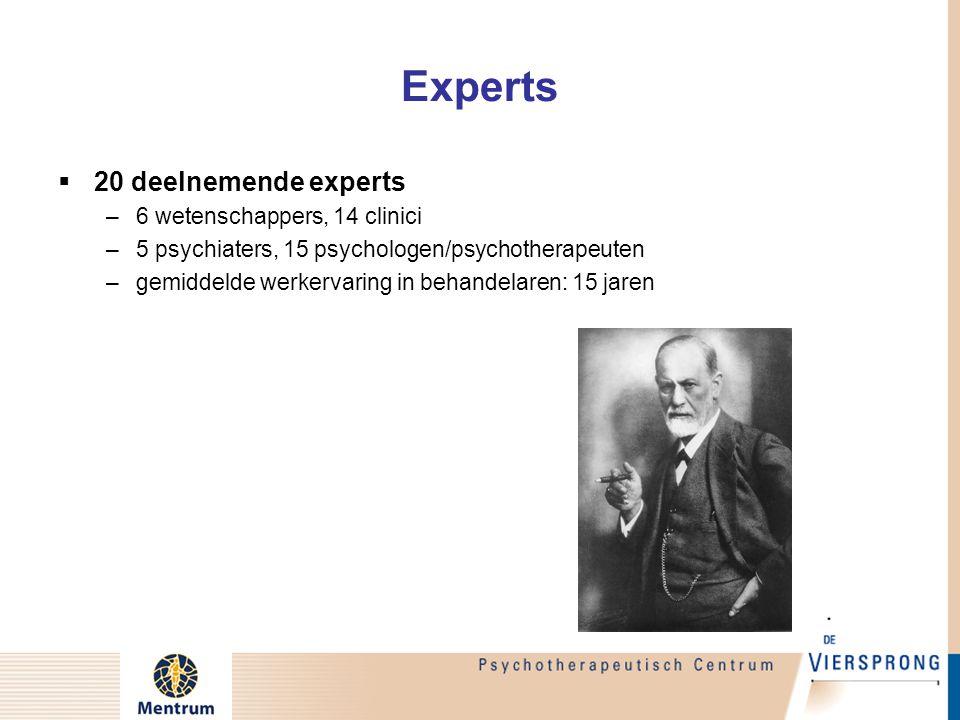 Experts  20 deelnemende experts –6 wetenschappers, 14 clinici –5 psychiaters, 15 psychologen/psychotherapeuten –gemiddelde werkervaring in behandelaren: 15 jaren