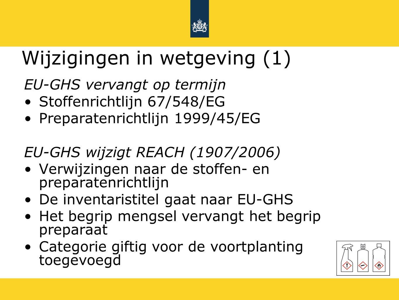 Wijzigingen in wetgeving (1) EU-GHS vervangt op termijn Stoffenrichtlijn 67/548/EG Preparatenrichtlijn 1999/45/EG EU-GHS wijzigt REACH (1907/2006) Ver