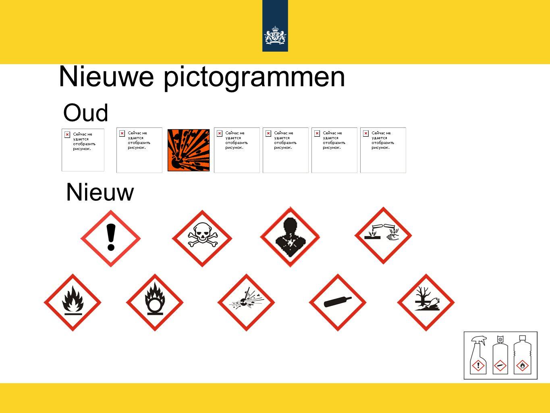 Nieuwe pictogrammen Oud Nieuw