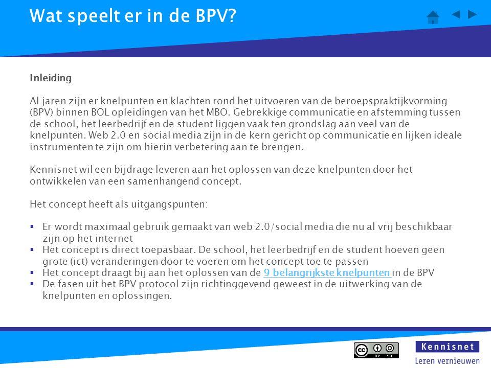 Wat speelt er in de BPV? Inleiding Al jaren zijn er knelpunten en klachten rond het uitvoeren van de beroepspraktijkvorming (BPV) binnen BOL opleiding