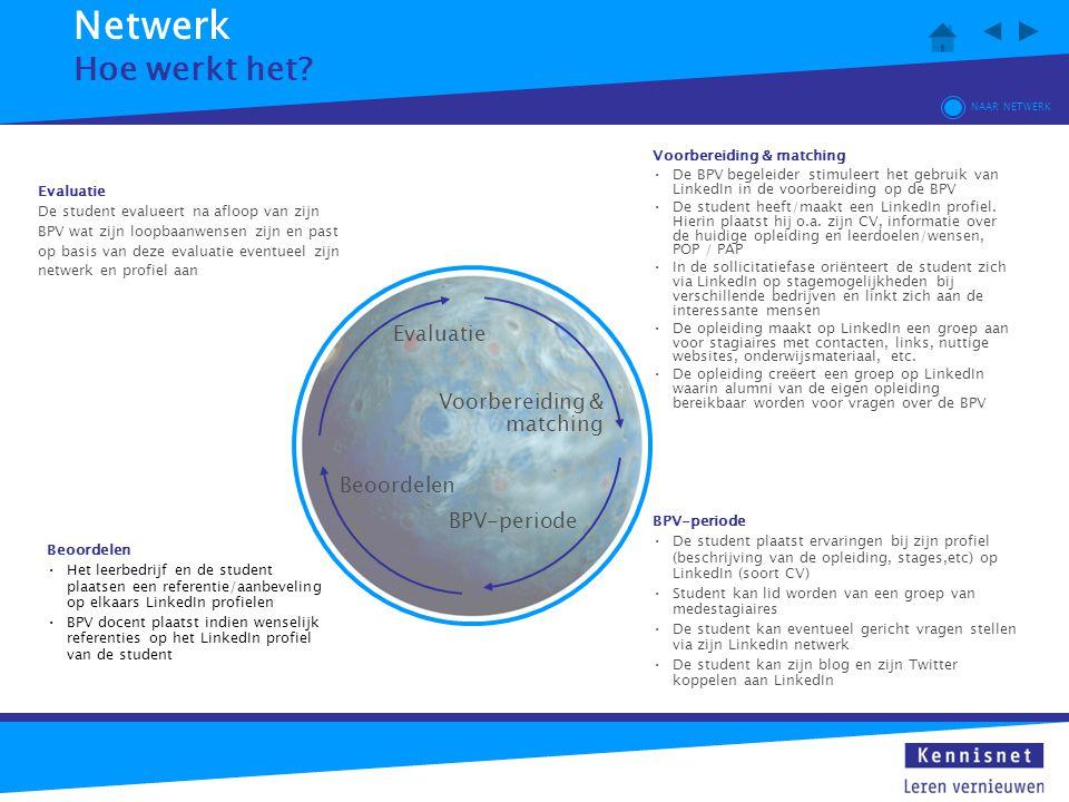 Netwerk Hoe werkt het? Voorbereiding & matching Evaluatie Beoordelen BPV-periode Voorbereiding & matching De BPV begeleider stimuleert het gebruik van