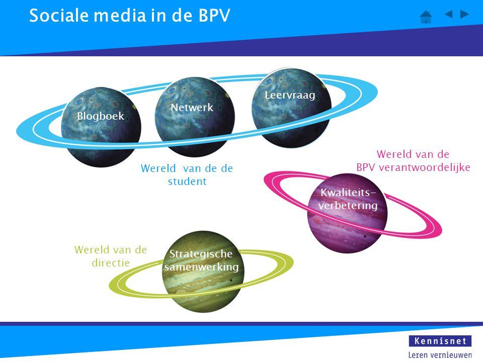 Sociale media in de BPV Blogboek Netwerk Leervraag Kwaliteits- verbetering Wereld van de de student Wereld van de BPV verantwoordelijke Strategische s