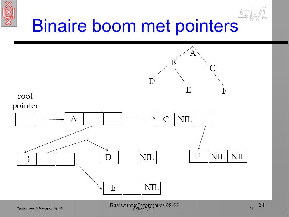 Basiscursus Informatica, 98-99 College 7, H 7 24 Basiscursus Informatica 98/9924 Binaire boom met pointers root pointer NIL A B C F D E D E A B C F