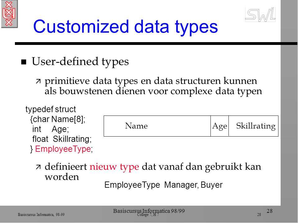 Basiscursus Informatica, 98-99 College 7, H 7 28 Basiscursus Informatica 98/9928 Customized data types n User-defined types ä primitieve data types en