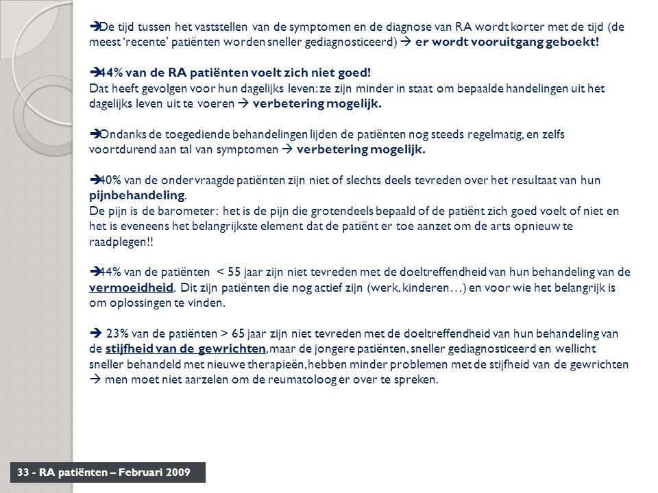 33 - RA patiënten – Februari 2009  De tijd tussen het vaststellen van de symptomen en de diagnose van RA wordt korter met de tijd (de meest 'recente'
