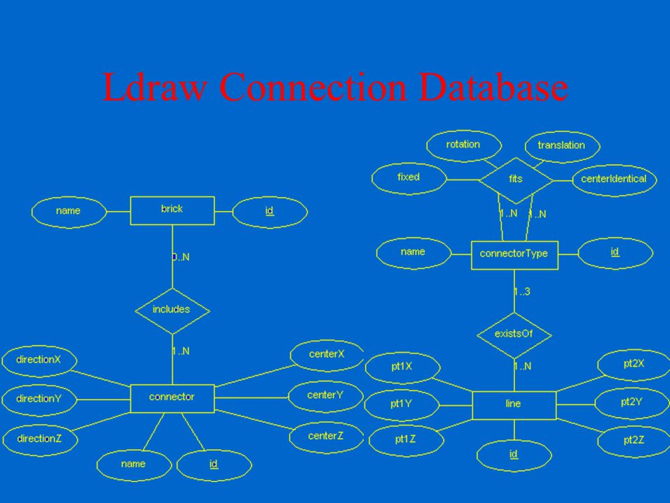 Ldraw Connection Database