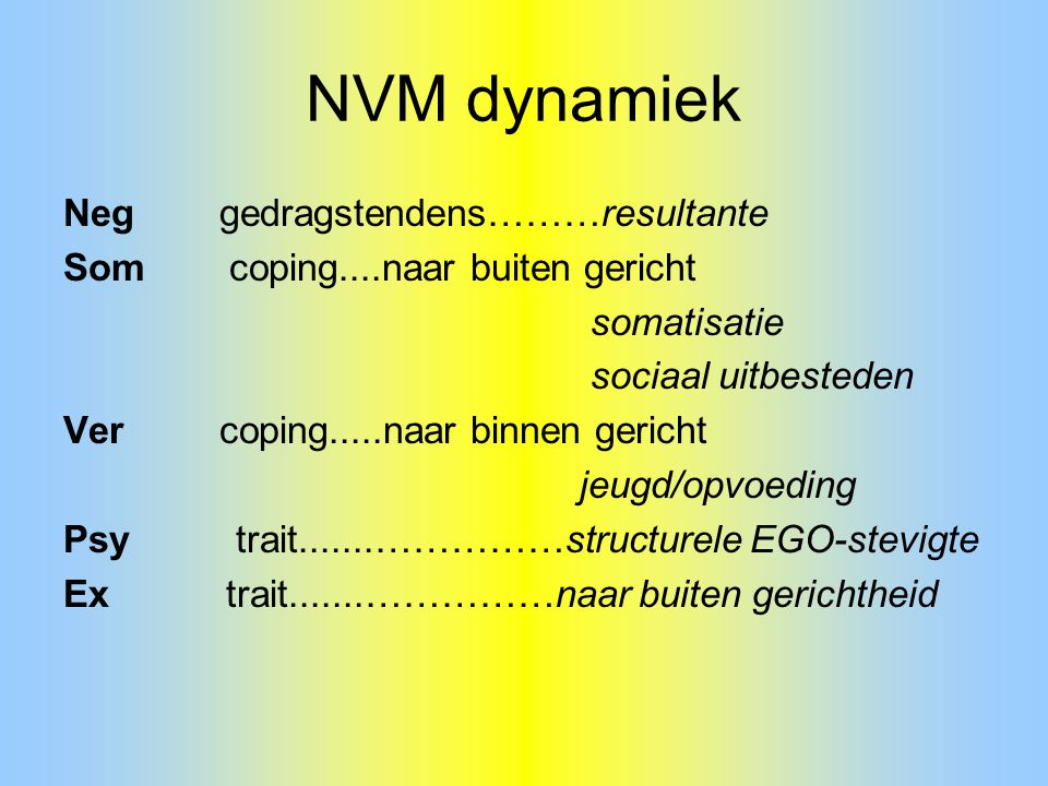 NVM dynamiek Neg gedragstendens………resultante Som coping....naar buiten gericht somatisatie sociaal uitbesteden Ver coping.....naar binnen gericht jeug