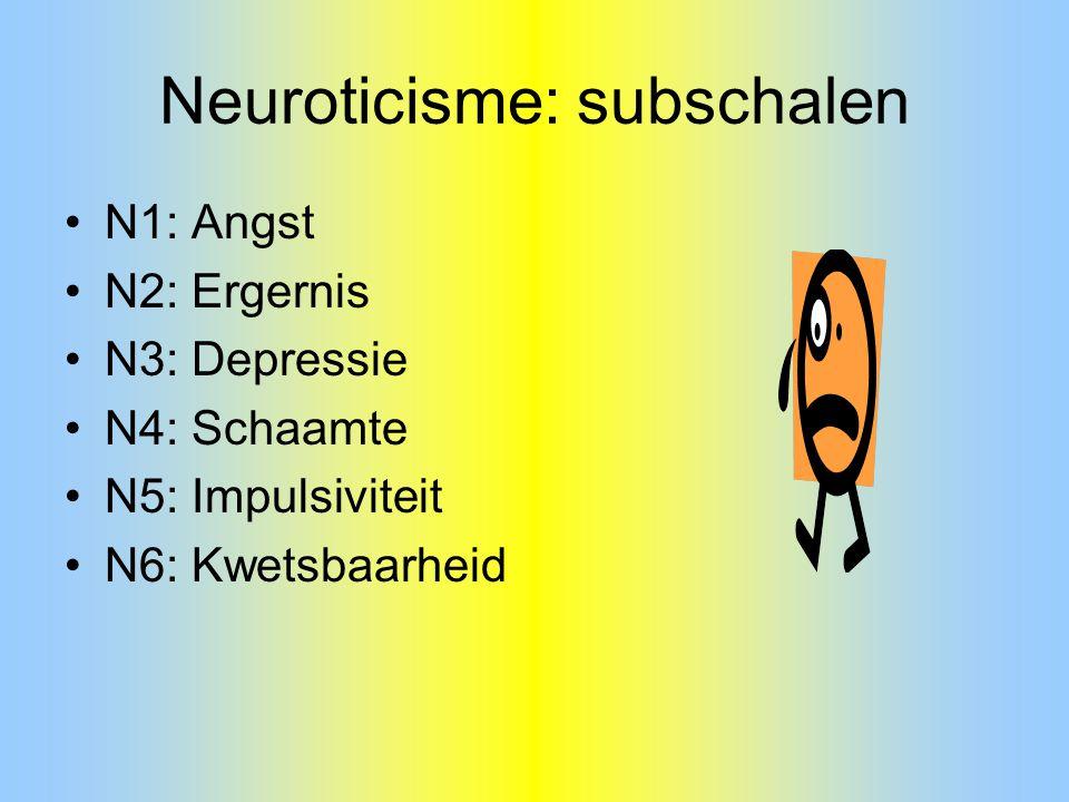 Neuroticisme: subschalen N1: Angst N2: Ergernis N3: Depressie N4: Schaamte N5: Impulsiviteit N6: Kwetsbaarheid