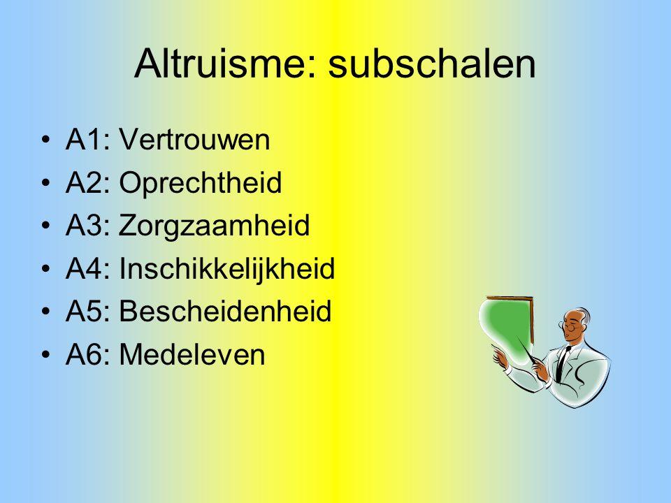 Altruisme: subschalen A1: Vertrouwen A2: Oprechtheid A3: Zorgzaamheid A4: Inschikkelijkheid A5: Bescheidenheid A6: Medeleven
