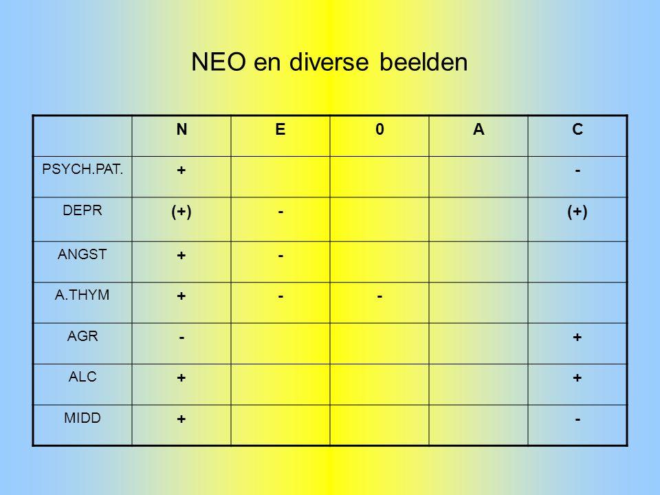 NEO en diverse beelden NE0AC PSYCH.PAT. +- DEPR (+)- ANGST +- A.THYM +-- AGR -+ ALC ++ MIDD +-