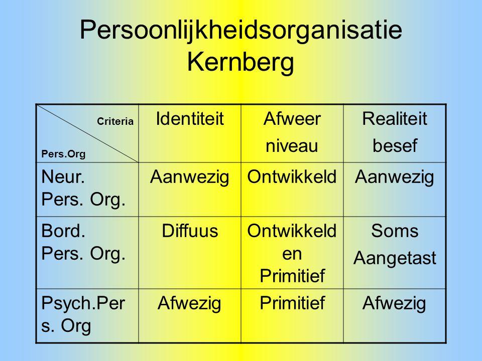 Persoonlijkheidsorganisatie Kernberg Criteria Pers.Org IdentiteitAfweer niveau Realiteit besef Neur. Pers. Org. AanwezigOntwikkeldAanwezig Bord. Pers.