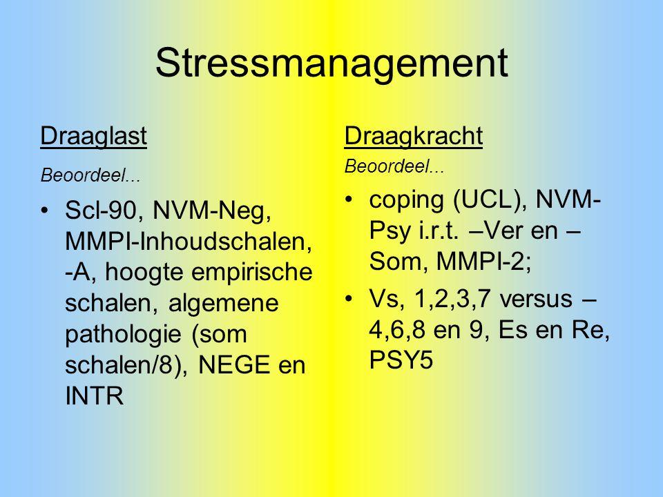 Stressmanagement Draaglast Beoordeel... Scl-90, NVM-Neg, MMPI-Inhoudschalen, -A, hoogte empirische schalen, algemene pathologie (som schalen/8), NEGE