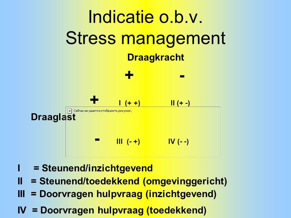 Indicatie o.b.v. Stress management Draagkracht + - + I (+ +) II (+ -) Draaglast - III (- +) IV (- -) I = Steunend/inzichtgevend II = Steunend/toedekke