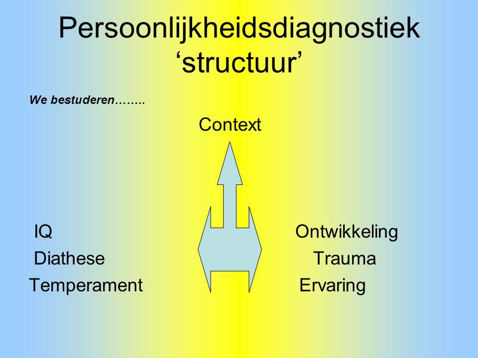 Persoonlijkheidsdiagnostiek 'structuur' We bestuderen…….. Context IQ Ontwikkeling Diathese Trauma Temperament Ervaring