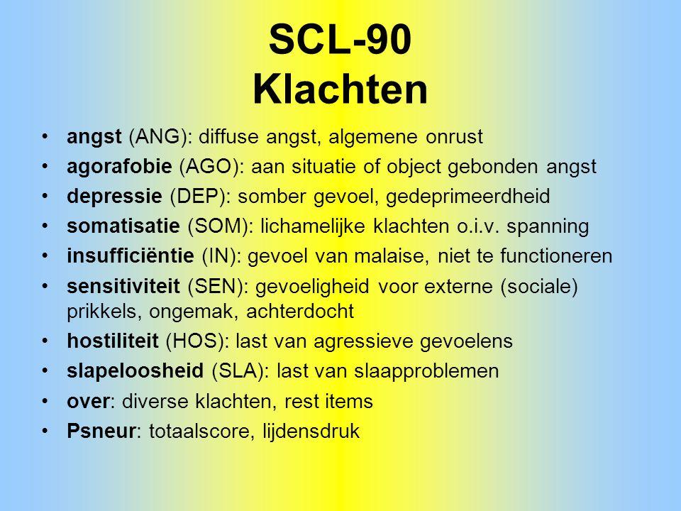 SCL-90 Klachten angst (ANG): diffuse angst, algemene onrust agorafobie (AGO): aan situatie of object gebonden angst depressie (DEP): somber gevoel, ge