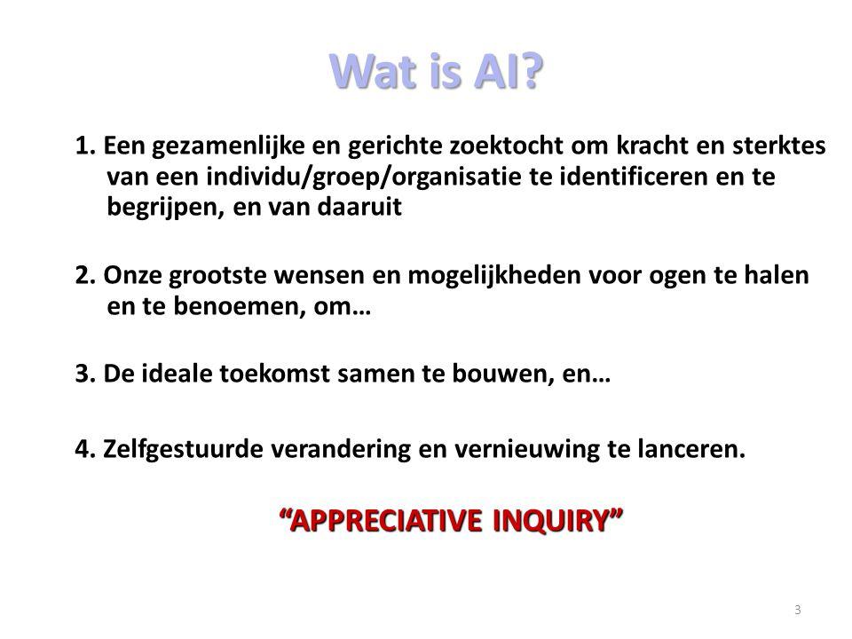 Wat is AI? 1. Een gezamenlijke en gerichte zoektocht om kracht en sterktes van een individu/groep/organisatie te identificeren en te begrijpen, en van
