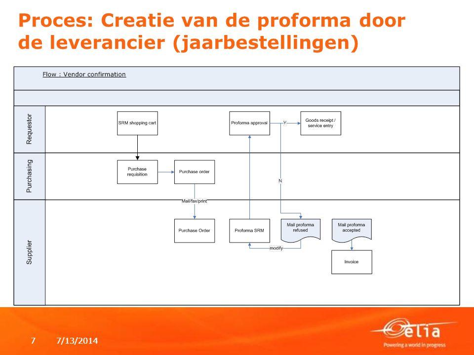 7/13/20147 7 Proces: Creatie van de proforma door de leverancier (jaarbestellingen)