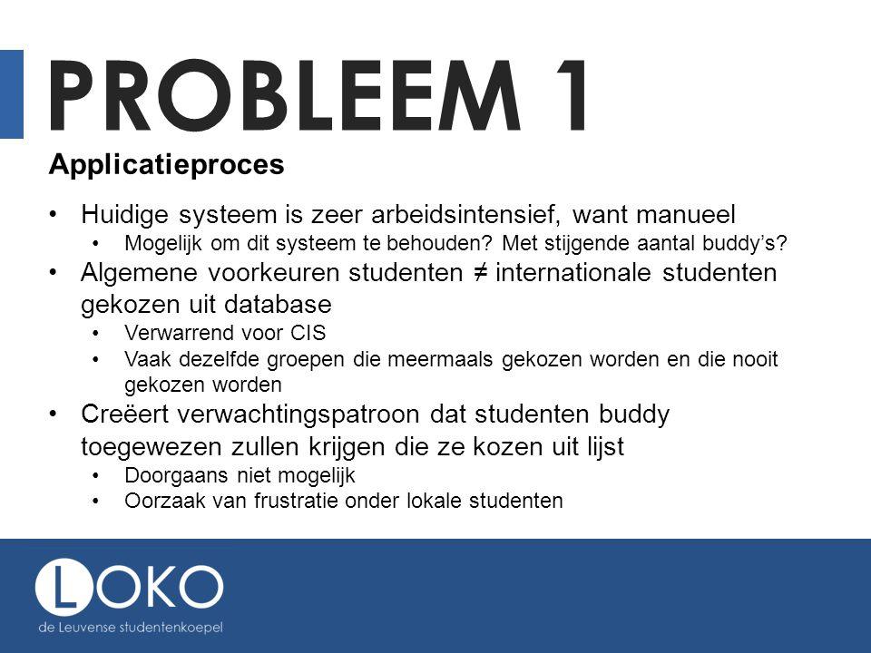 PROBLEEM 1 Applicatieproces Huidige systeem is zeer arbeidsintensief, want manueel Mogelijk om dit systeem te behouden.