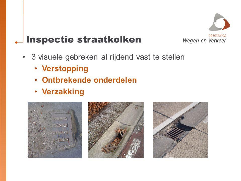 Inspectie straatkolken 3 visuele gebreken al rijdend vast te stellen Verstopping Ontbrekende onderdelen Verzakking