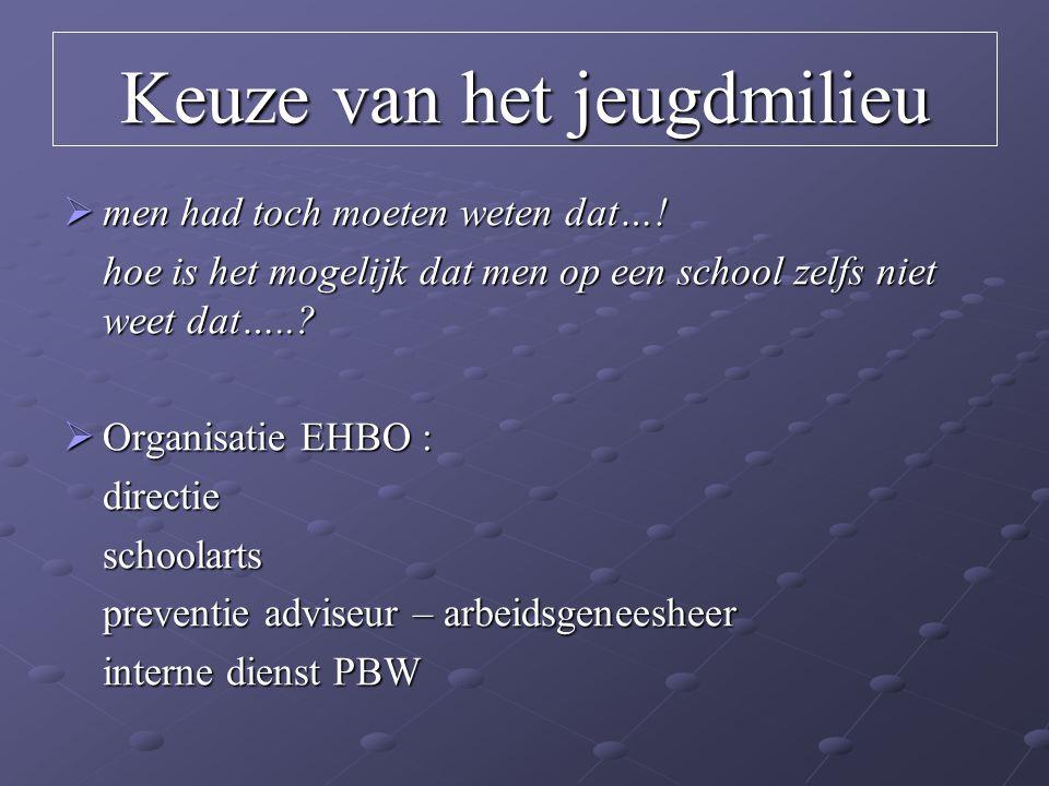 Keuze van het jeugdmilieu  men had toch moeten weten dat…! hoe is het mogelijk dat men op een school zelfs niet weet dat…..?  Organisatie EHBO : dir