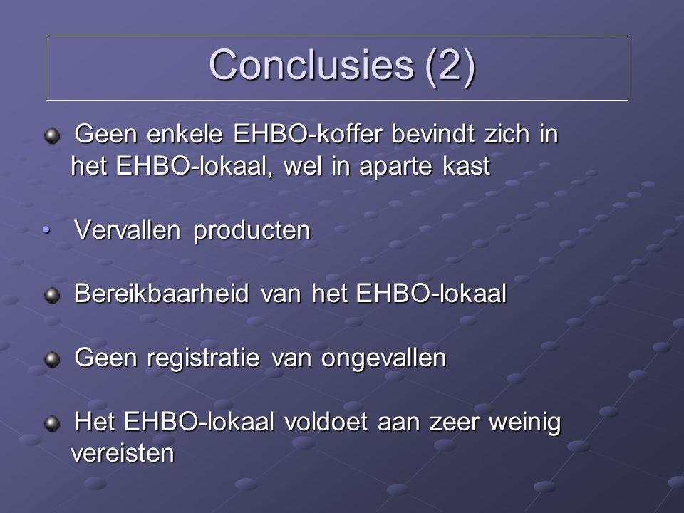 Conclusies (2) Geen enkele EHBO-koffer bevindt zich in Geen enkele EHBO-koffer bevindt zich in het EHBO-lokaal, wel in aparte kast het EHBO-lokaal, we