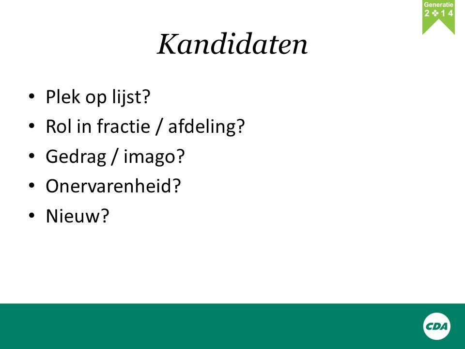 Kandidaten Plek op lijst Rol in fractie / afdeling Gedrag / imago Onervarenheid Nieuw