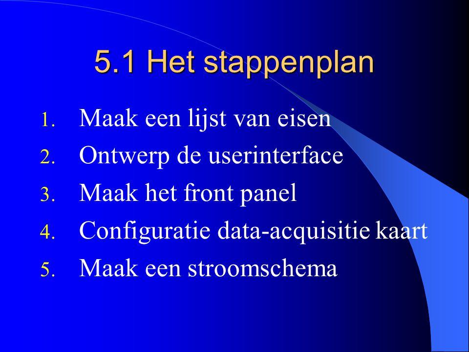 5.1 Het stappenplan 1.Maak een lijst van eisen 2.