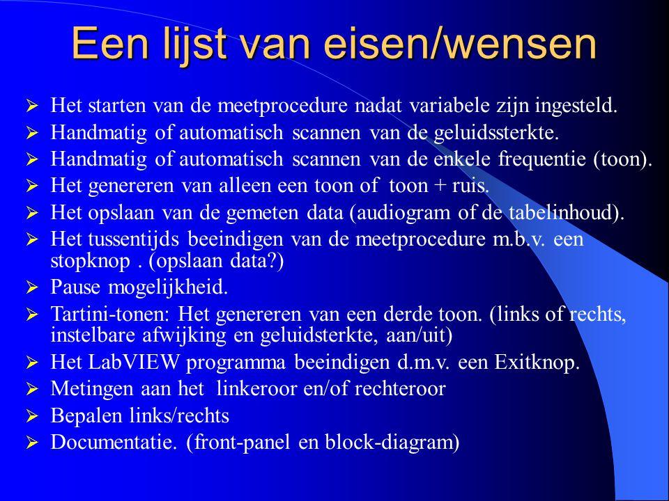 Een lijst van eisen/wensen  Het starten van de meetprocedure nadat variabele zijn ingesteld.