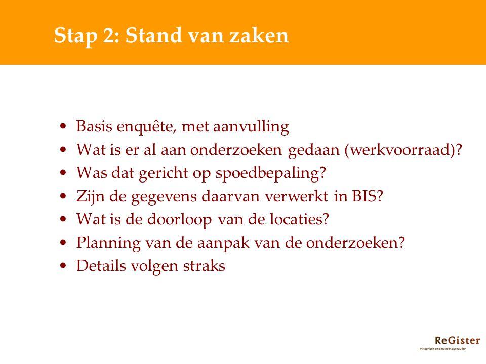 Stap 2: Stand van zaken Basis enquête, met aanvulling Wat is er al aan onderzoeken gedaan (werkvoorraad).
