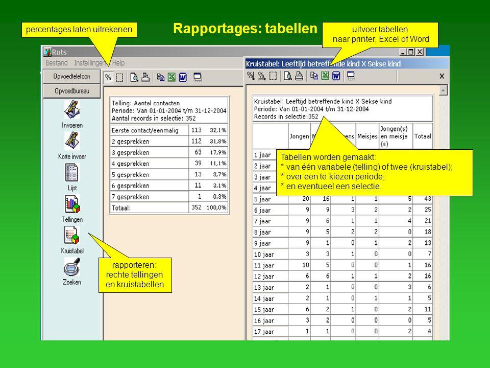 Rapportages: tabellen rapporteren: rechte tellingen en kruistabellen Tabellen worden gemaakt: * van één variabele (telling) of twee (kruistabel); * over een te kiezen periode; * en eventueel een selectie.