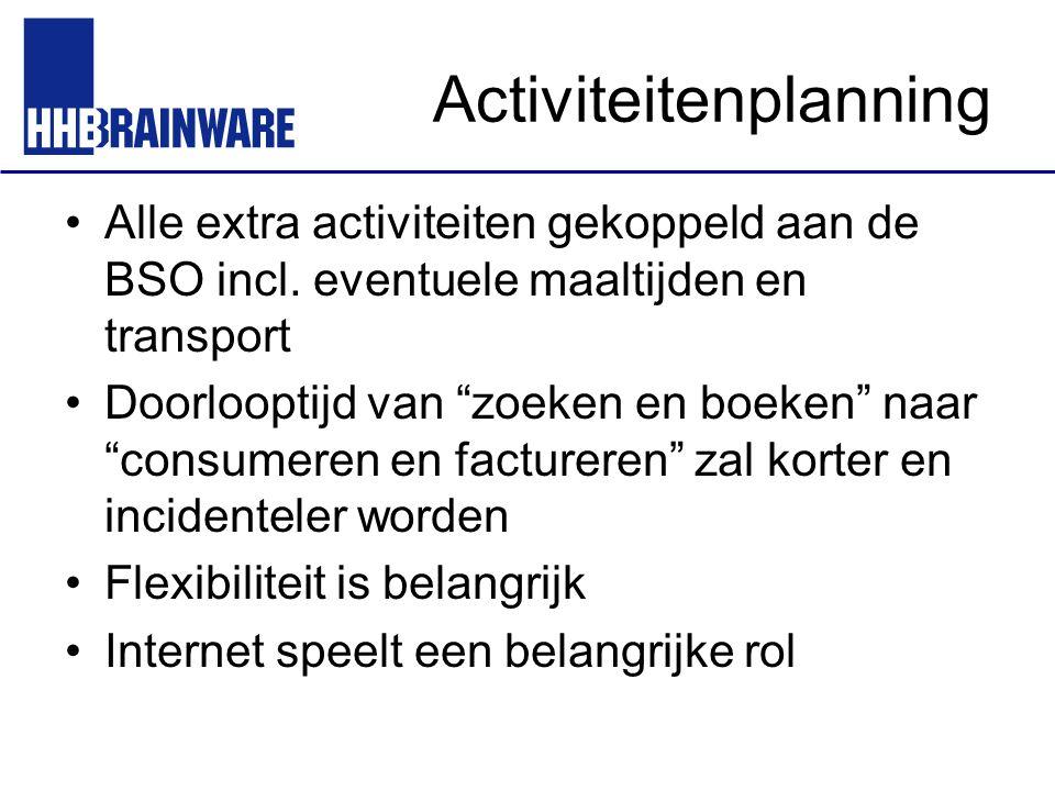 """Activiteitenplanning Alle extra activiteiten gekoppeld aan de BSO incl. eventuele maaltijden en transport Doorlooptijd van """"zoeken en boeken"""" naar """"co"""