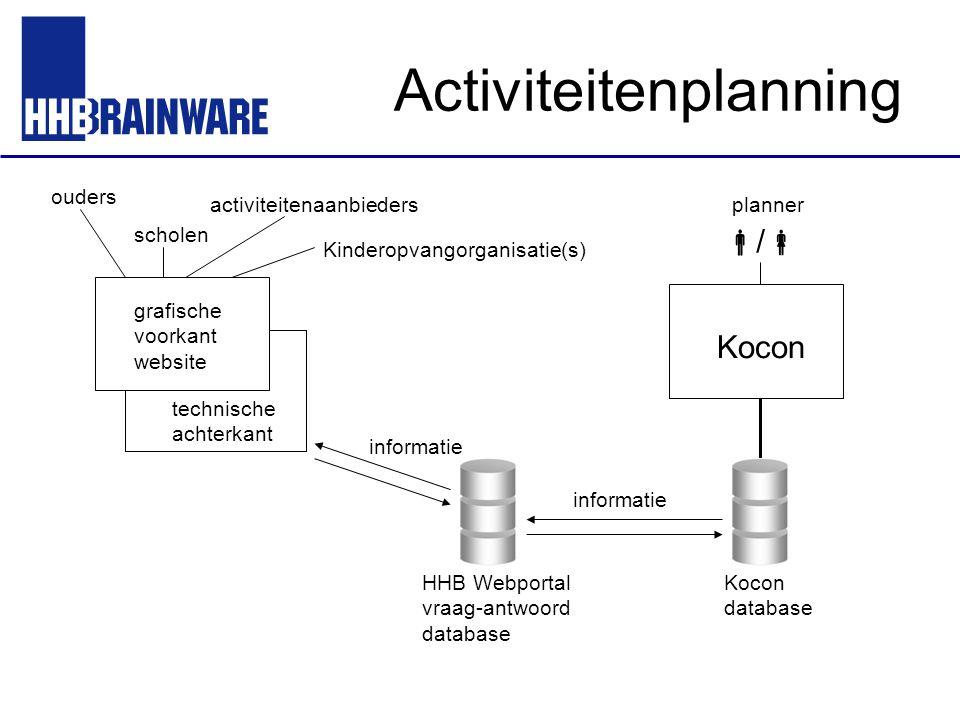 Activiteitenplanning grafische voorkant website technische achterkant ouders scholen activiteitenaanbieders Kinderopvangorganisatie(s) HHB Webportal v