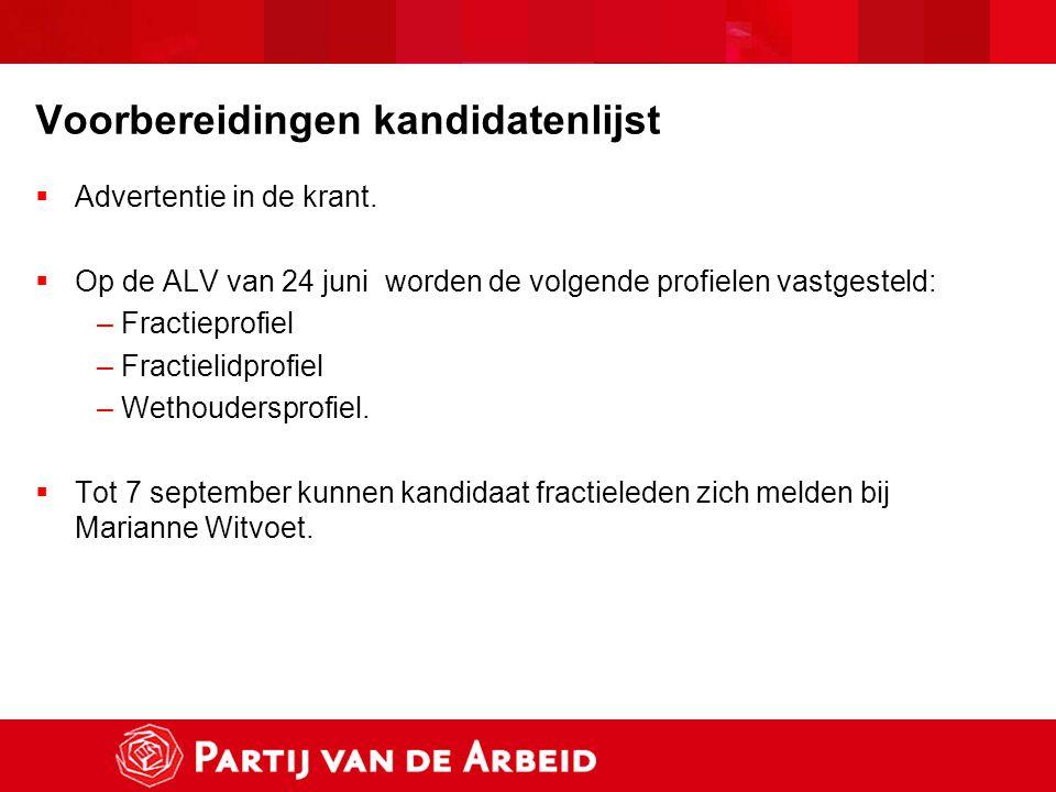 Voorbereidingen kandidatenlijst  Advertentie in de krant.  Op de ALV van 24 juni worden de volgende profielen vastgesteld: –Fractieprofiel –Fractiel