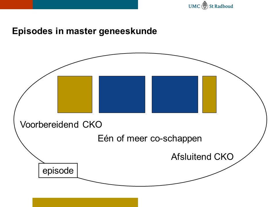 Episodes in master geneeskunde Voorbereidend CKO Eén of meer co-schappen Afsluitend CKO episode