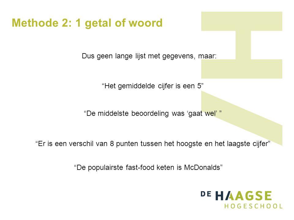 Normale verdeling In Nederland is de lengte normaal verdeeld.