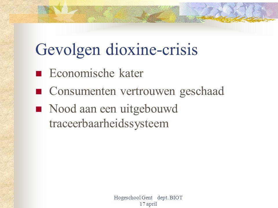 Hogeschool Gent dept. BIOT 17 april Gevolgen dioxine-crisis Economische kater Consumenten vertrouwen geschaad Nood aan een uitgebouwd traceerbaarheids
