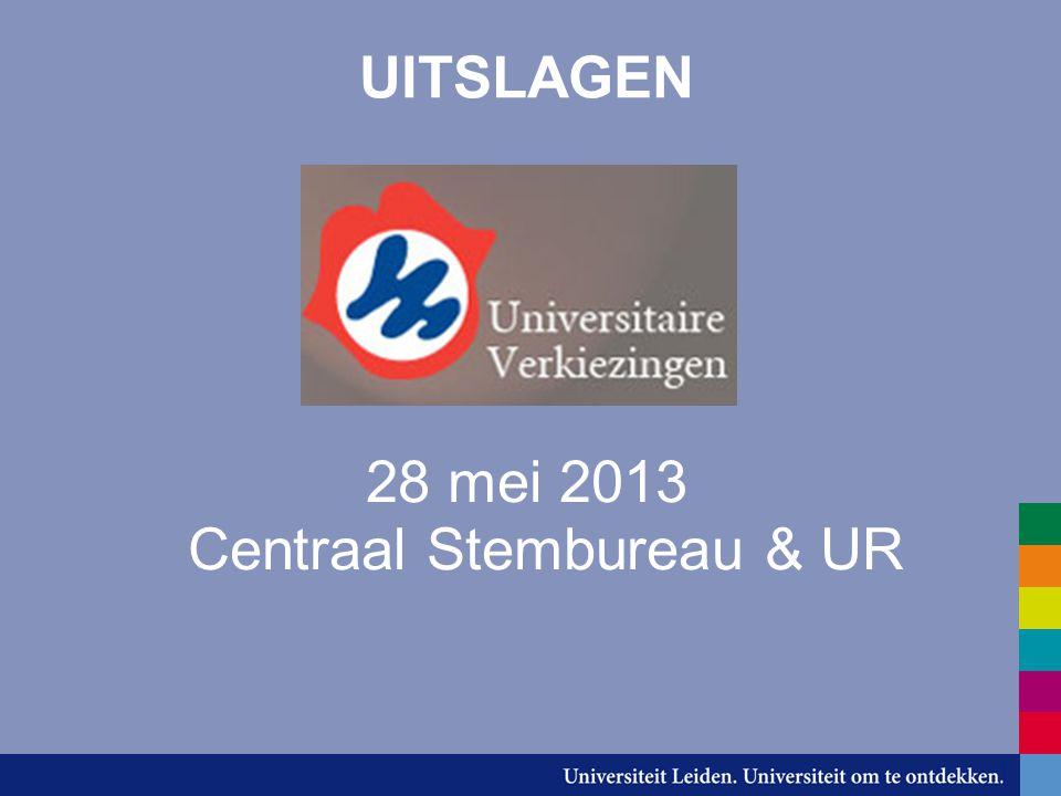 UITSLAGEN 28 mei 2013 Centraal Stembureau & UR