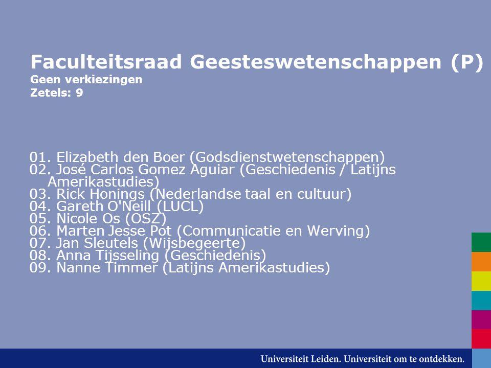 Faculteitsraad Geesteswetenschappen (P) Geen verkiezingen Zetels: 9 01.
