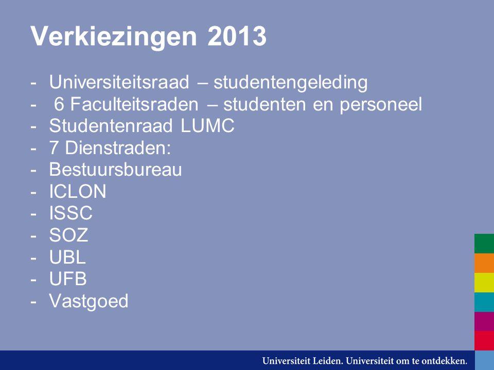 Verkiezingen 2013 -Universiteitsraad – studentengeleding - 6 Faculteitsraden – studenten en personeel -Studentenraad LUMC -7 Dienstraden: -Bestuursbureau -ICLON -ISSC -SOZ -UBL -UFB -Vastgoed