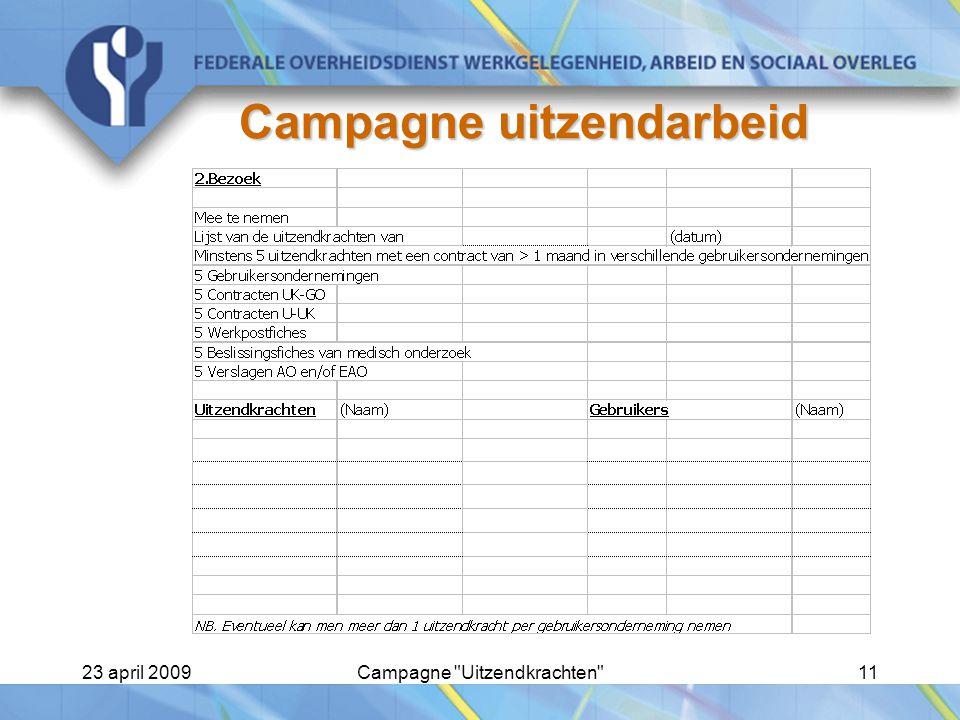 23 april 2009Campagne Uitzendkrachten 11 Campagne uitzendarbeid