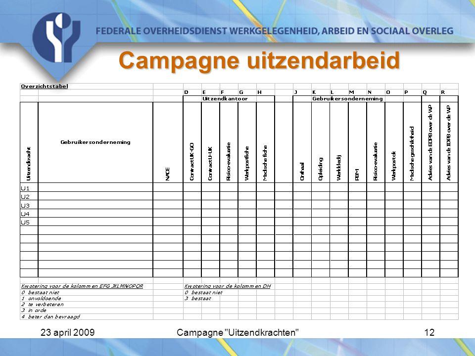 23 april 2009Campagne Uitzendkrachten 12 Campagne uitzendarbeid