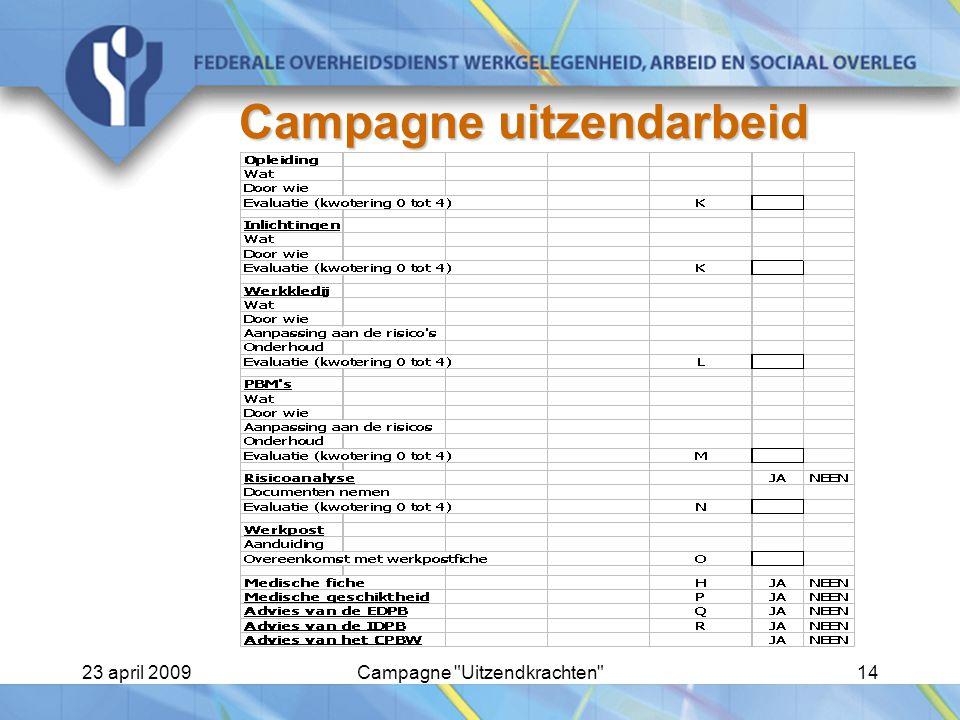 23 april 2009Campagne Uitzendkrachten 14 Campagne uitzendarbeid