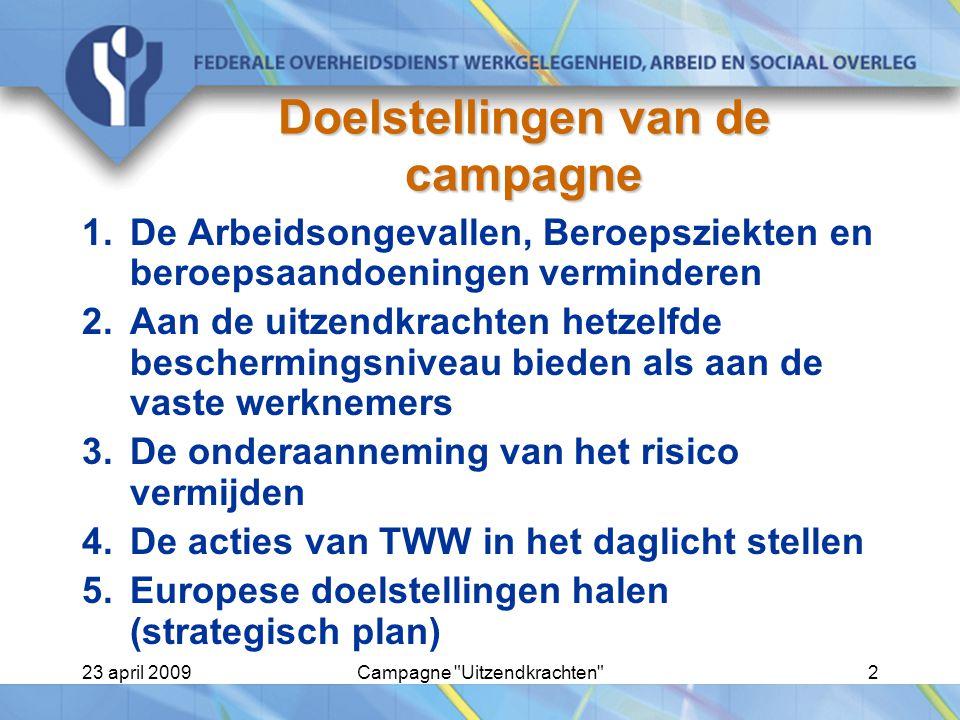 23 april 2009Campagne Uitzendkrachten 2 Doelstellingen van de campagne 1.De Arbeidsongevallen, Beroepsziekten en beroepsaandoeningen verminderen 2.Aan de uitzendkrachten hetzelfde beschermingsniveau bieden als aan de vaste werknemers 3.De onderaanneming van het risico vermijden 4.De acties van TWW in het daglicht stellen 5.Europese doelstellingen halen (strategisch plan)
