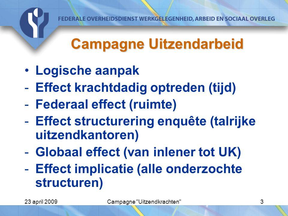 23 april 2009Campagne Uitzendkrachten 3 Campagne Uitzendarbeid Logische aanpak -Effect krachtdadig optreden (tijd) -Federaal effect (ruimte) -Effect structurering enquête (talrijke uitzendkantoren) -Globaal effect (van inlener tot UK) -Effect implicatie (alle onderzochte structuren)