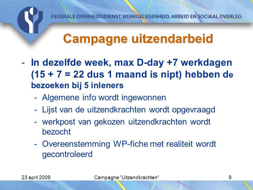 23 april 2009Campagne Uitzendkrachten 9 Campagne uitzendarbeid -In dezelfde week, max D-day +7 werkdagen (15 + 7 = 22 dus 1 maand is nipt) hebben d e bezoeken bij 5 inleners -Algemene info wordt ingewonnen -Lijst van de uitzendkrachten wordt opgevraagd -werkpost van gekozen uitzendkrachten wordt bezocht -Overeenstemming WP-fiche met realiteit wordt gecontroleerd