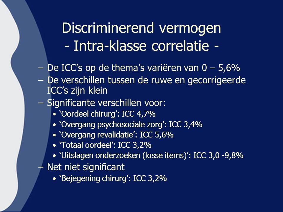 Discriminerend vermogen - Intra-klasse correlatie - –De ICC's op de thema's variëren van 0 – 5,6% –De verschillen tussen de ruwe en gecorrigeerde ICC'