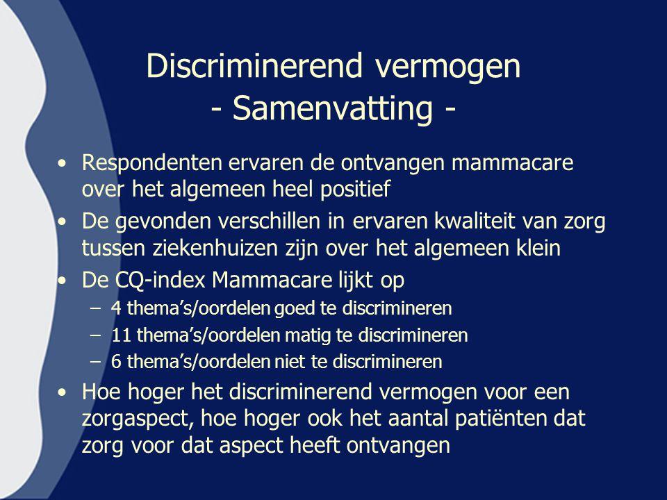 Discriminerend vermogen - Samenvatting - Respondenten ervaren de ontvangen mammacare over het algemeen heel positief De gevonden verschillen in ervare