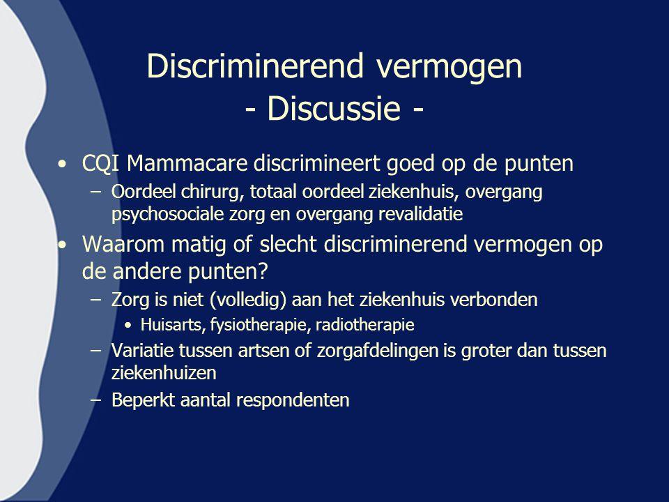 Discriminerend vermogen - Discussie - CQI Mammacare discrimineert goed op de punten –Oordeel chirurg, totaal oordeel ziekenhuis, overgang psychosocial