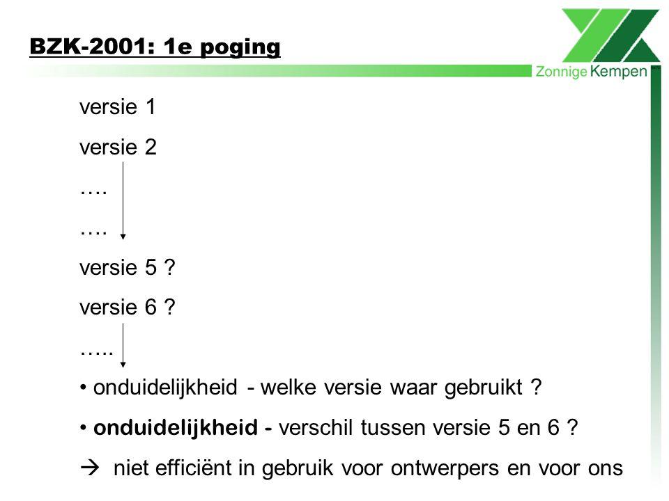 BZK-2001: 1e poging versie 1 versie 2 …. versie 5 ? versie 6 ? ….. onduidelijkheid - welke versie waar gebruikt ? onduidelijkheid - verschil tussen ve